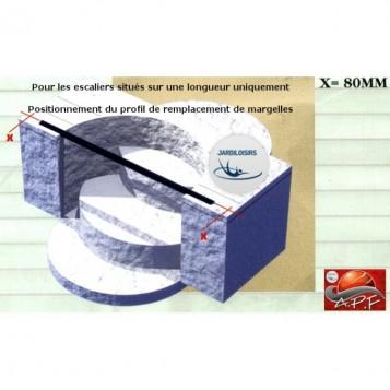 Profil de remplacement de margelle couverture à barres