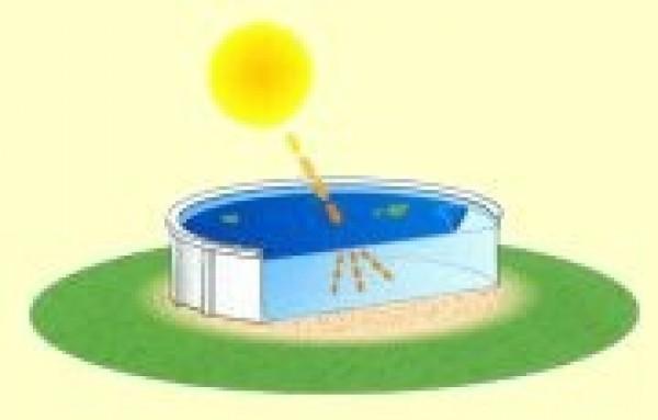 Bache bulles aqualux pour piscine h xagonale de for Bache piscine hexagonale