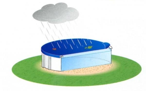 B che hiver piscine zodiac flexiplus 400 for Bache piscine hiver