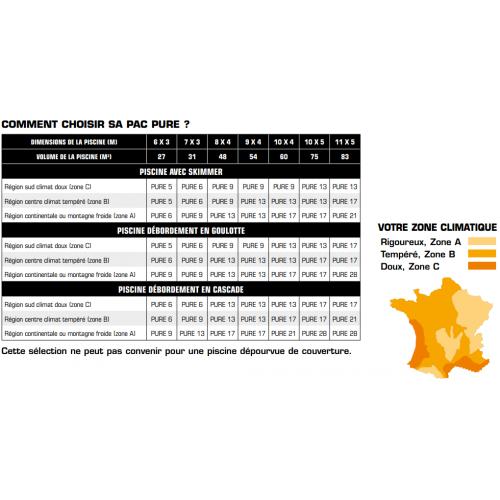 Pompe Chaleur Pure Pac 21 Kw Tri Pour Piscine De 60 110m3
